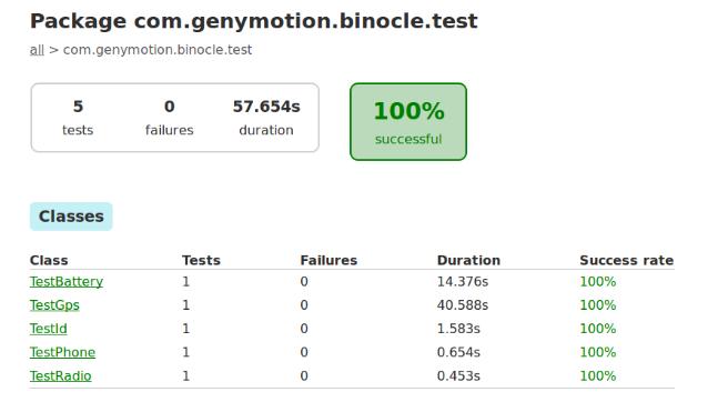 package com.genymotion.binocle.test