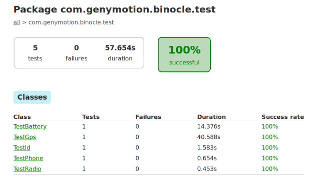 package com.genymotion.binocle.test