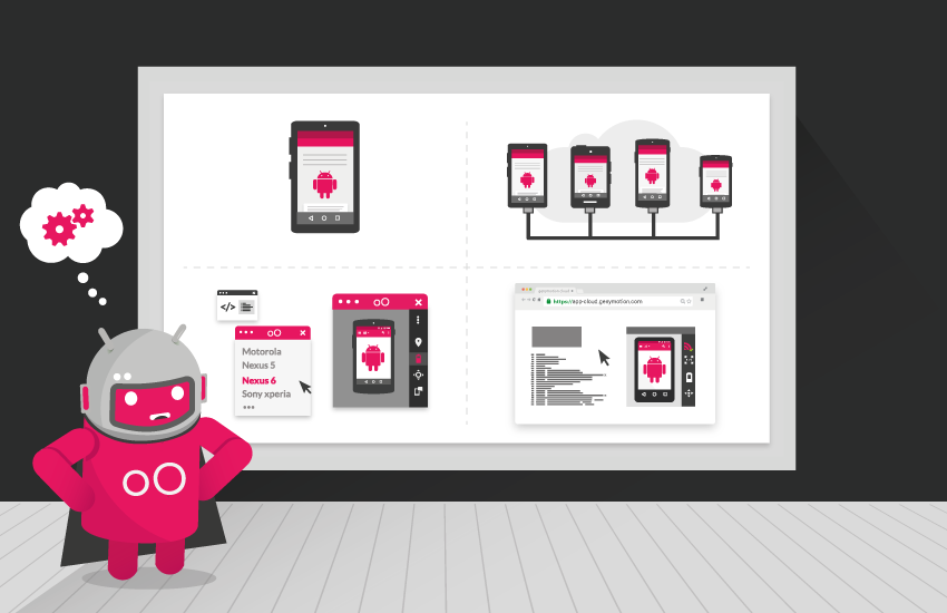 Mobile Testing Archives – Genymotion – Android Emulator for