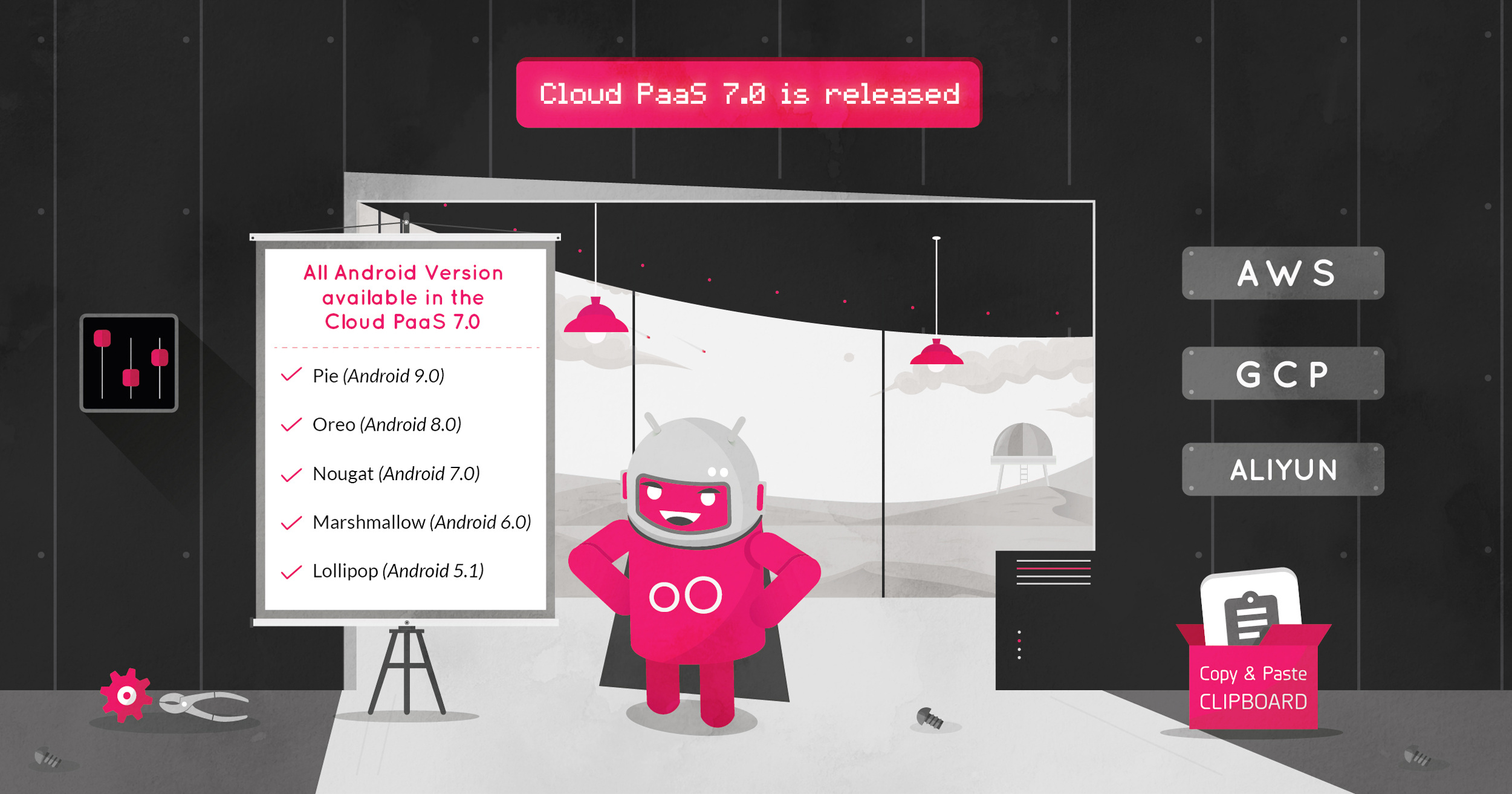Genymotion Cloud PaaS releases version 7 0 with speedy new features